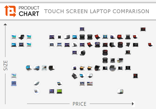 Touch Screen Laptop Comparison